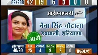 Maharashtra, Haryana Assembly polls: Counting of votes with Rajat Sharma- Part 3 - INDIATV