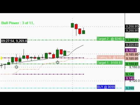 Genius intraday trading system download