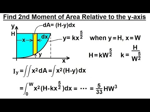 Mechanical Engineering: Ch 12: Moment of Inertia (19 of 97) Second Moment of Area Relative to y-Axis