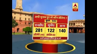 India Today-Karvy Insights' Survey reveals NDA will face loss in comparison of 2014 LS ele - ABPNEWSTV