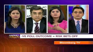 Market Guru- Mkt Momentum Remains Strong: Arindam Ghosh - BLOOMBERGUTV