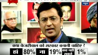 ABP News survey: 80 per cent voters want AAP govt in Delhi - ABPNEWSTV