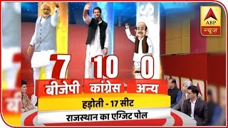 ABP Exit Poll | Congress likely to get 10 seats out of stipulated 17 in Haroti - ABPNEWSTV