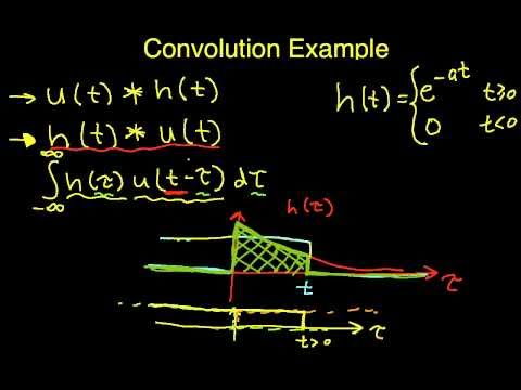 Convolution Example: Unit Step with Exponential Part 1