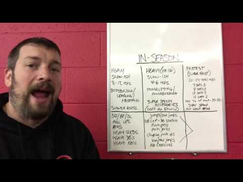 No Coach No Problem Part 5 | Training for Track and Field | Elite Throws Coaching