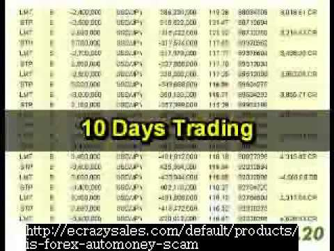 Forex Automoney – Forex Automoney