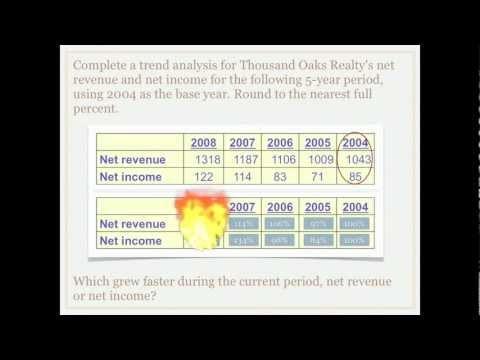 Financial Statement Analysis - Trend Analysis