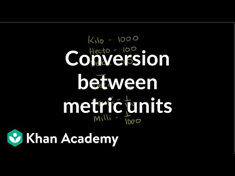 Conversion between metric units