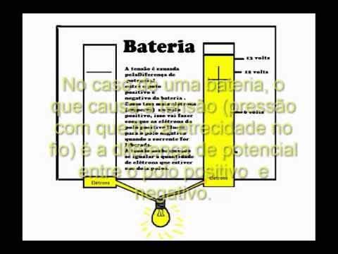Noções Básicas de parte elétrica das Motos - Cássio mecânico
