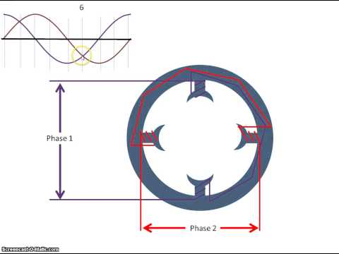 Rotating Magnetic Field -SiZ-mak4h4s