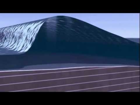 Formation of Tsunami (3d Simulation)