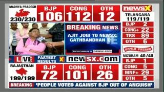 Madhya Pradesh Results live 2018, Rajasthan result LIVE, Chhattisgarh results LIVE, MP Election LIVE - NEWSXLIVE