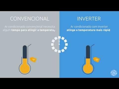 Ar Condicionado Inverter é melhor? Ar Inverter X Ar Comum