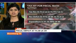 Newsroom: H1 Fiscal Deficit Reaches 82.6% - BLOOMBERGUTV