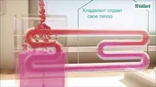 Как работают тепловые насосы +для отопления Vaillant aroTherm