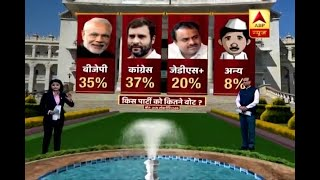 Karnataka Opinion Poll: Know which party gets maximum and minimum vote per cent in the sur - ABPNEWSTV