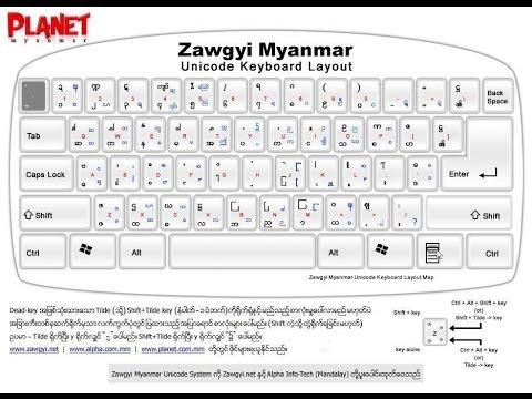 Windows 7/8 ကြန္ပ်ဴ တာမ်ားအတြက္ Zawgyi keyboard+font ထည့္နည္း (problem solving)