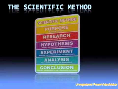 THE SCIENTIFIC METHOD EXPLAINED!!