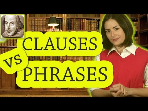 Independent Clauses, Dependent Clauses, & Phrases | Basic English Grammar Rules | ESL | SAT | TOEFL