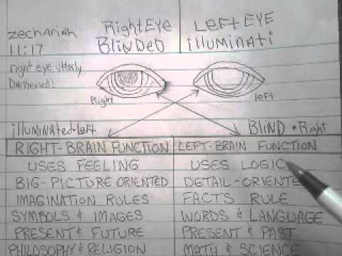 2. ILLUMINATI LEFT EYE