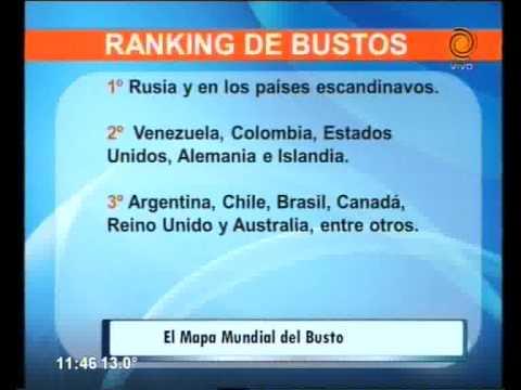Ranking mundial de bustos 27 08 2014