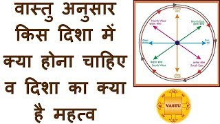 Vastu Tips for Home; Astrology remedy for home Direction वास्तु के अनुसार घर का दिशा ज्ञान और उपाय - ITVNEWSINDIA