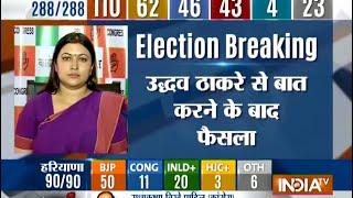 I congratulate the party who will form govt in Maharashtra and Haryana: Ragini Naik - INDIATV
