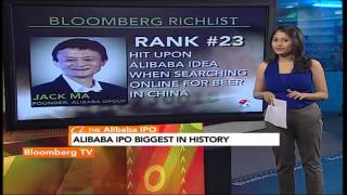 In Business- Jack Ma's Wealth Swells By $5 Bn Post Alibaba IPO - BLOOMBERGUTV