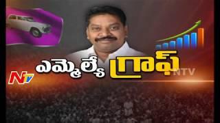 Bhuvanagiri MLA Pailla Shekar Reddy || Special Ground Report || MLA Graph || NTV - NTVTELUGUHD