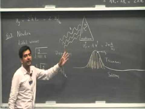 Modern Physics Lecture 9, Phase and group velocity, dispersion