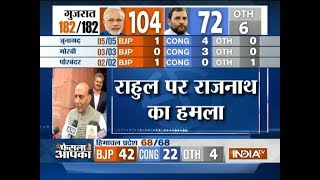 Rajnath Singh, Nirmala Sitaraman and Shivraj Singh on BJP's victory - INDIATV