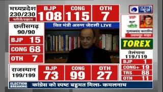 Madhya Pradesh election results Live 2018, Rajasthan Results 2018 LIVE,  Chhattisgarh Results LIVE - ITVNEWSINDIA