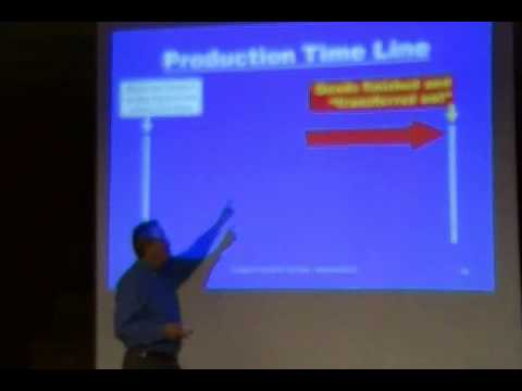 Chap 21 Lecture: Process Costing