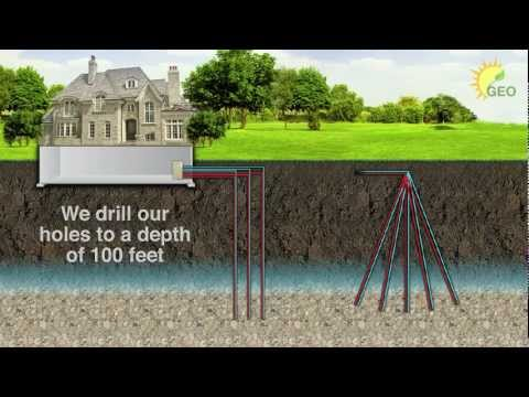 Geothermal Energy Options - How It Works -Uv8bTAGr0tU