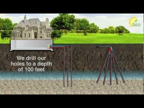 Geothermal Energy Options - How It Works -Uv8bTAGr0tU