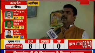 2nd phase Election updates:अलीगढ से बसपा उम्मीदवार अजित बालियान से ख़ास बातचीत - ITVNEWSINDIA