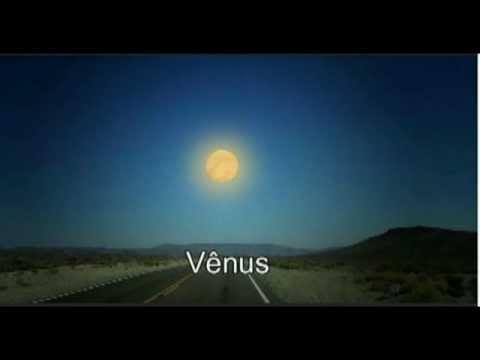 Como os Planetas seriam vistos da Terra se estivessem no lugar da Lua