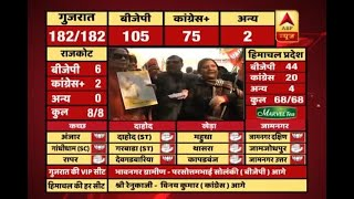 #ABPResults : BJP workers distribute sweets outside Delhi headquarters - ABPNEWSTV