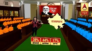 Desh Ka Mood: At The Assembly Level, Congress Leads The BJP | ABP News - ABPNEWSTV