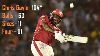 IPL 2018: Kings XI Punjab's Chris Gayle smashes first century against Sunrisers Hyderabad in Mohali - NEWSXLIVE
