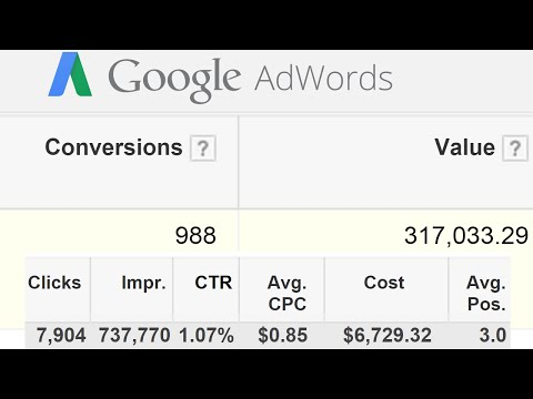 Complete Google AdWords Tutorial 2015:  Go from Beginner to Advanced Today!