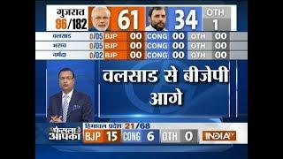 Gujarat Poll Result: Jignesh Mevani leads in Vadgam, BJP leads in Valsad - INDIATV