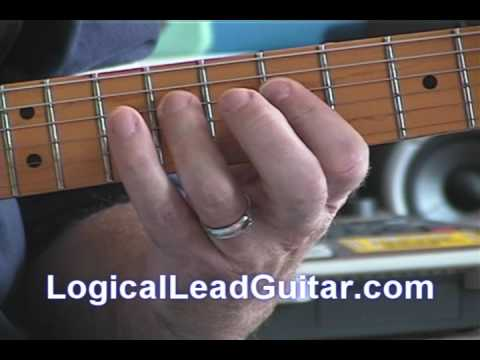Diatonic Scales Guitar Scales Major and Minor Scales for Guitar