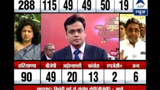 Maharashtra poll counting l Core committee will decide future prospects of NCP: Nawab Malik - ABPNEWSTV