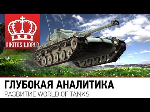 Глубокая аналитика | Развитие World of Tanks