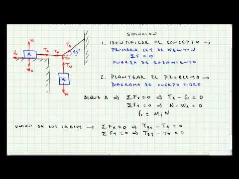 Video 019 - Problema de Aplicacion Primera Ley de Newton - Estatica