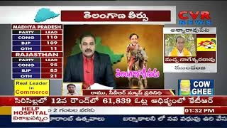 Komatireddy Venkat Reddy Loses  | Nalgonda | CVR News - CVRNEWSOFFICIAL