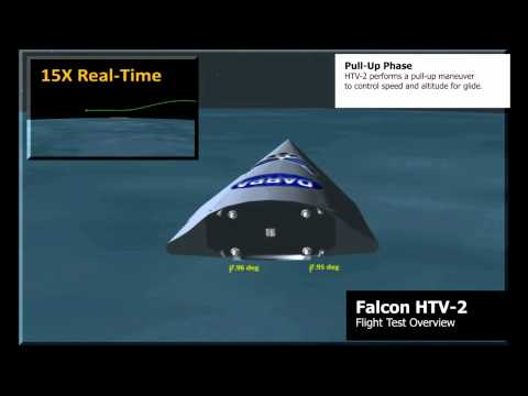 DARPA Falcon HTV-2 Flight Overview