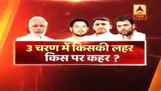 Whose wave will prevail in 2019? - ABPNEWSTV