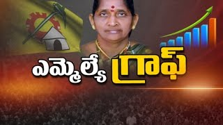 Kakinada Rural MLA Pilli Anantha Lakshmi || Special Ground Report || MLA Graph || NTV - NTVTELUGUHD